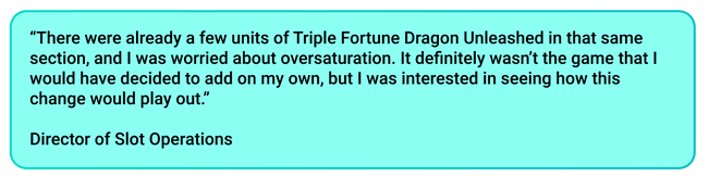 """Quote - """"There were already a few units of Triple Fortune Dragon Unleashed in that same section, and I was worried about oversaturation. It definitely wasn't the game that I would have decided to add on my own, but I was interested in seeing how this change would play out."""" -Director of Slot Operations"""